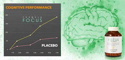 formula focus results