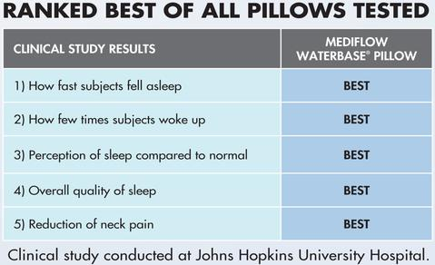 what is the best water pillow?